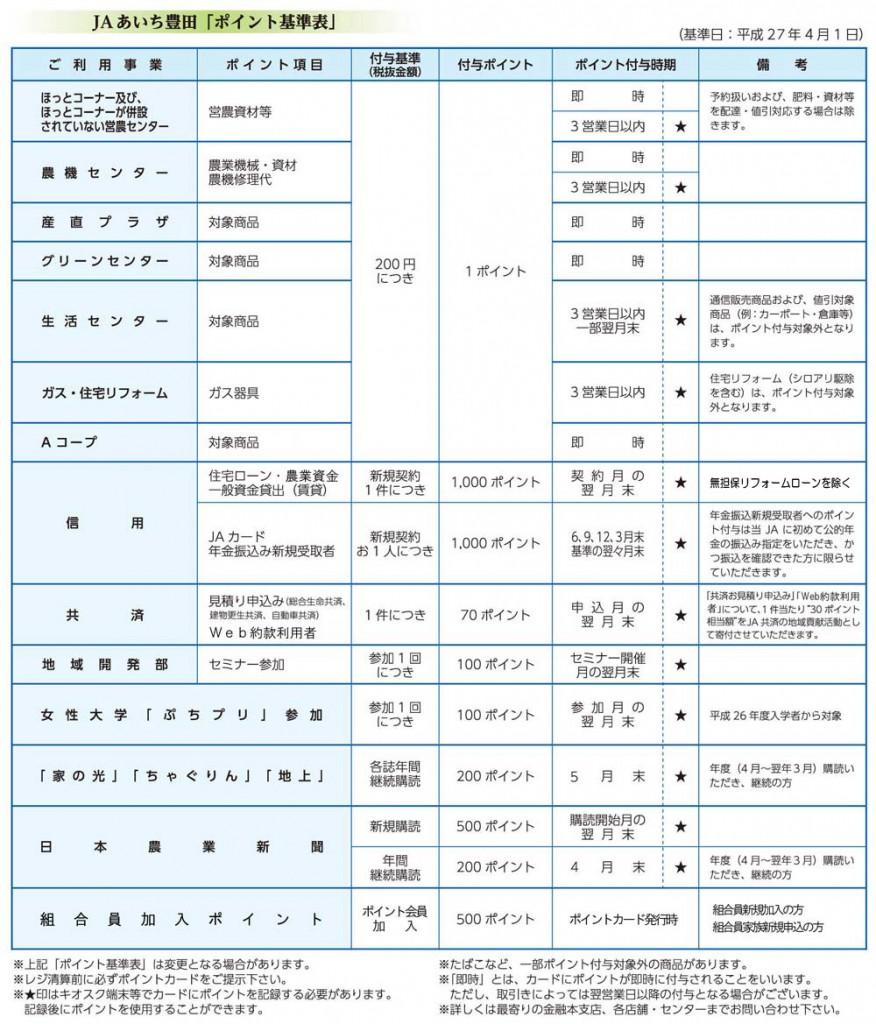 point_kijun20140401